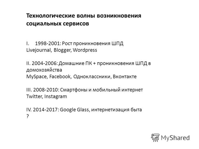 Технологические волны возникновения социальных сервисов I.1998-2001: Рост проникновения ШПД Livejournal, Blogger, Wordpress II. 2004-2006: Домашние ПК + проникновения ШПД в домохозяйства MySpace, Facebook, Одноклассники, Вконтакте III. 2008-2010: Сма