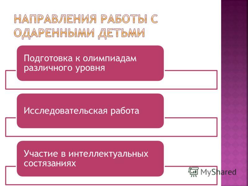 Подготовка к олимпиадам различного уровня Исследовательская работа Участие в интеллектуальных состязаниях