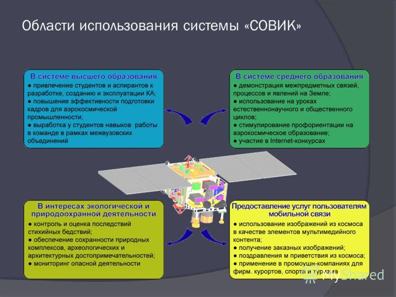 Области использования системы «СОВИК»