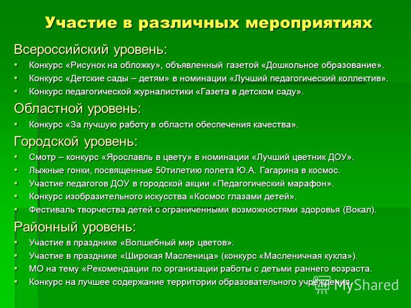 Участие в различных мероприятиях Всероссийский уровень: Конкурс «Рисунок на обложку», объявленный газетой «Дошкольное образование». Конкурс «Рисунок на обложку», объявленный газетой «Дошкольное образование». Конкурс «Детские сады – детям» в номинации