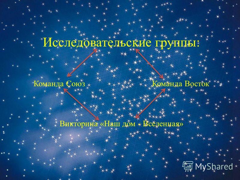 Исследовательские группы: Команда Союз Команда Восток Викторина «Наш дом - Вселенная»