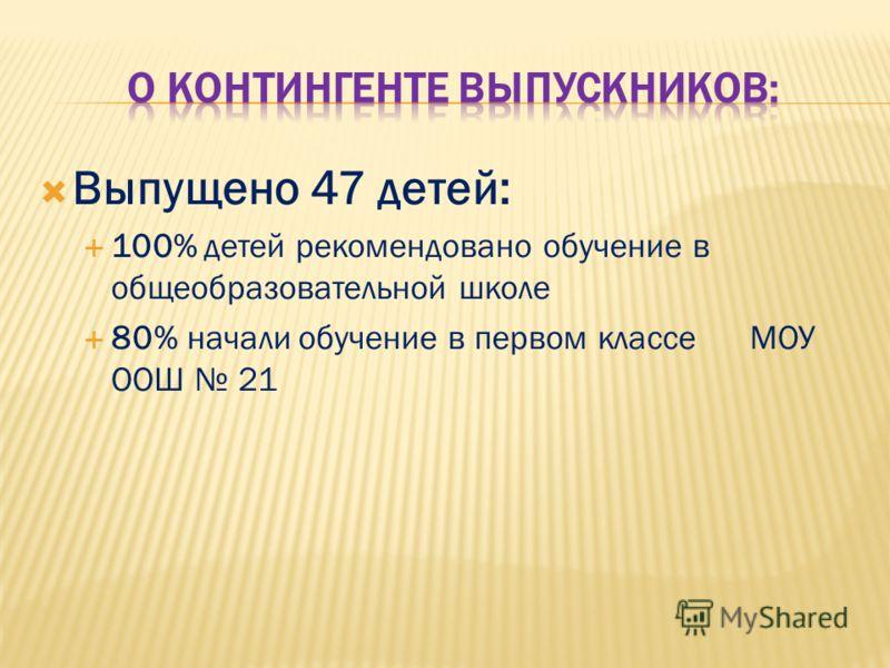 Выпущено 47 детей: 100% детей рекомендовано обучение в общеобразовательной школе 80% начали обучение в первом классе МОУ ООШ 21