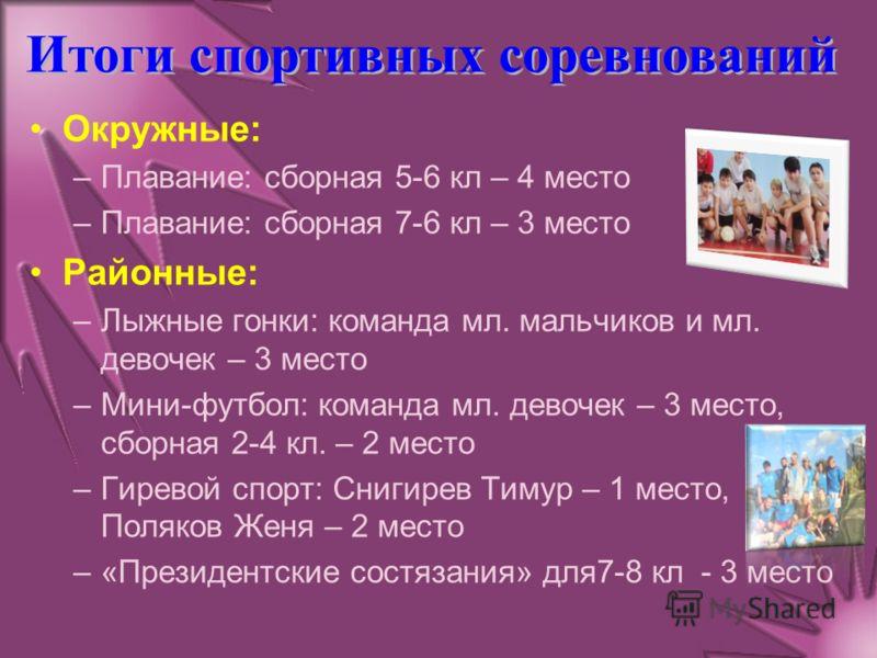 Окружные: –Плавание: сборная 5-6 кл – 4 место –Плавание: сборная 7-6 кл – 3 место Районные: –Лыжные гонки: команда мл. мальчиков и мл. девочек – 3 место –Мини-футбол: команда мл. девочек – 3 место, сборная 2-4 кл. – 2 место –Гиревой спорт: Снигирев Т