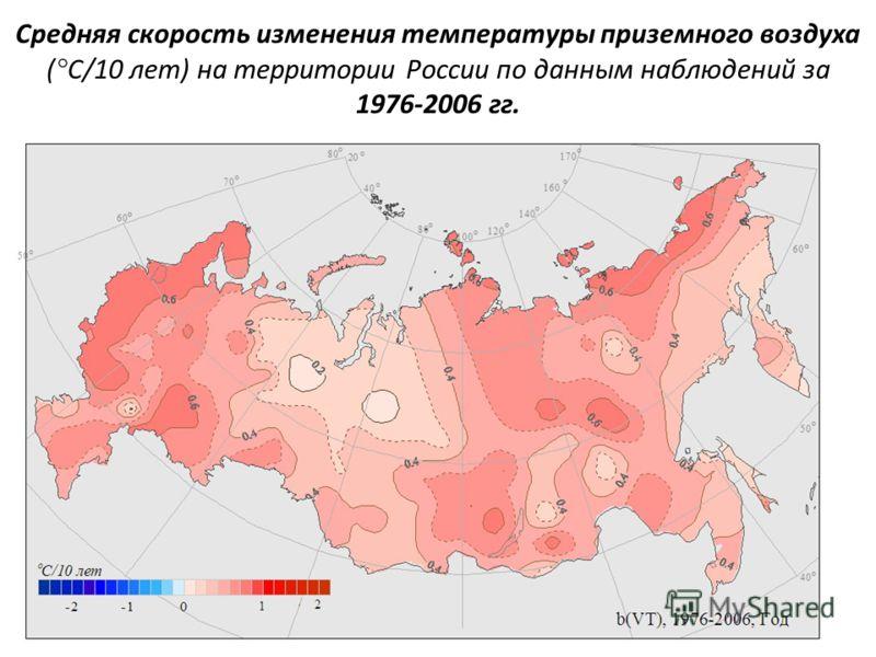 Средняя скорость изменения температуры приземного воздуха ( ° C/10 лет) на территории России по данным наблюдений за 1976-2006 гг.