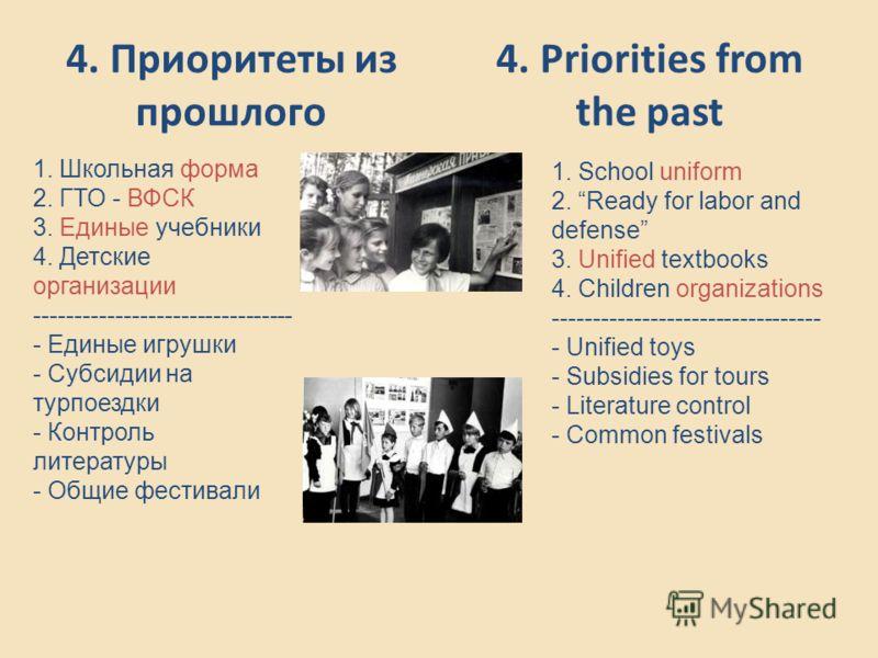 1. Школьная форма 2. ГТО - ВФСК 3. Единые учебники 4. Детские организации -------------------------------- - Единые игрушки - Субсидии на турпоездки - Контроль литературы - Общие фестивали 4. Приоритеты из прошлого 4. Priorities from the past 1. Scho