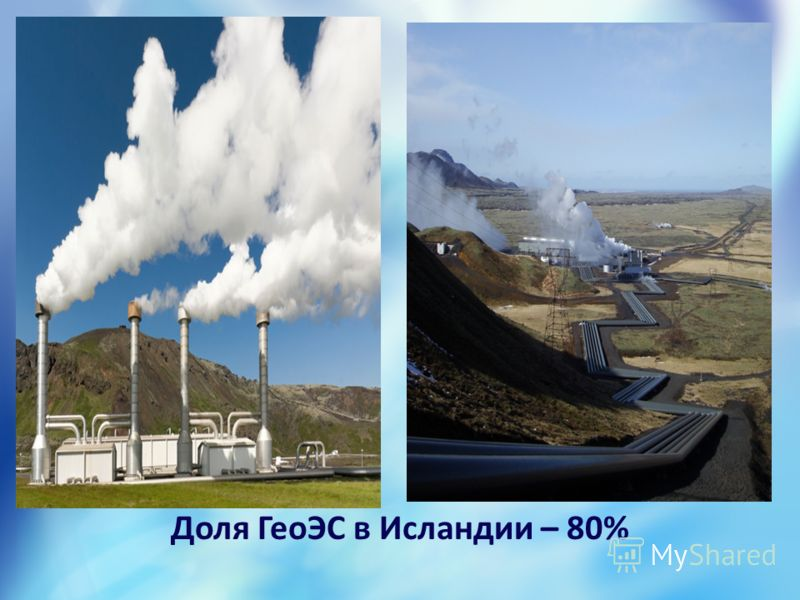 Доля ГеоЭС в Исландии – 80%