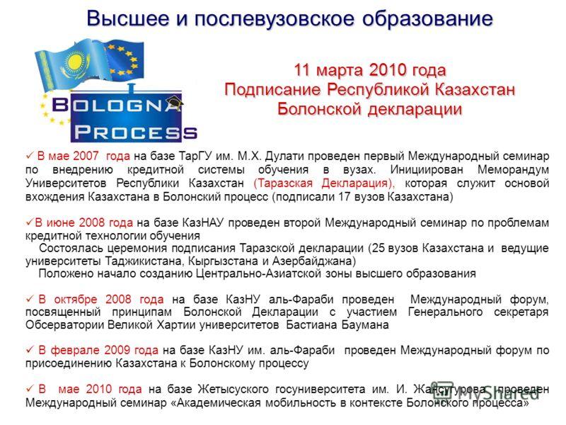 11 марта 2010 года Подписание Республикой Казахстан Болонской декларации В мае 2007 года на базе ТарГУ им. М.Х. Дулати проведен первый Международный семинар по внедрению кредитной системы обучения в вузах. Инициирован Меморандум Университетов Республ