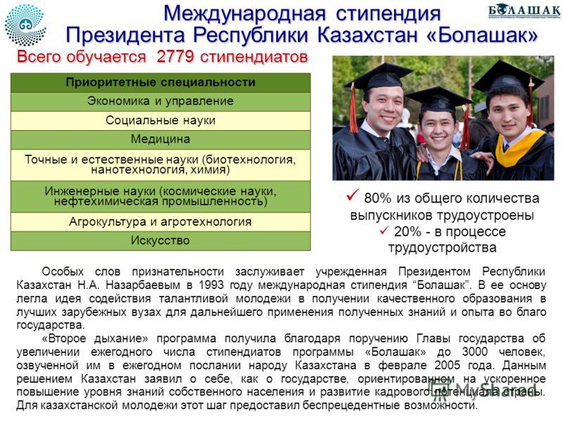 Международная стипендия Президента Республики Казахстан «Болашак» Всего обучается 2779 стипендиатов 80% из общего количества выпускников трудоустроены 20% - в процессе трудоустройства Особых слов признательности заслуживает учрежденная Президентом Ре