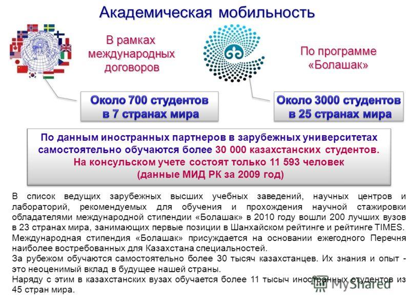 Академическая мобильность По программе «Болашак» В рамках международных договоров договоров По данным иностранных партнеров в зарубежных университетах самостоятельно обучаются более 30 000 казахстанских студентов. На консульском учете состоят только