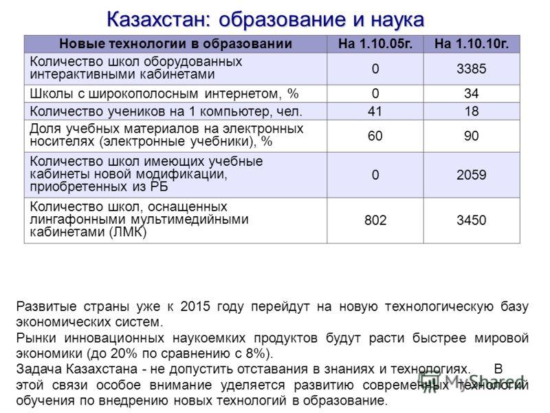 Развитые страны уже к 2015 году перейдут на новую технологическую базу экономических систем. Рынки инновационных наукоемких продуктов будут расти быстрее мировой экономики (до 20% по сравнению с 8%). Задача Казахстана - не допустить отставания в знан