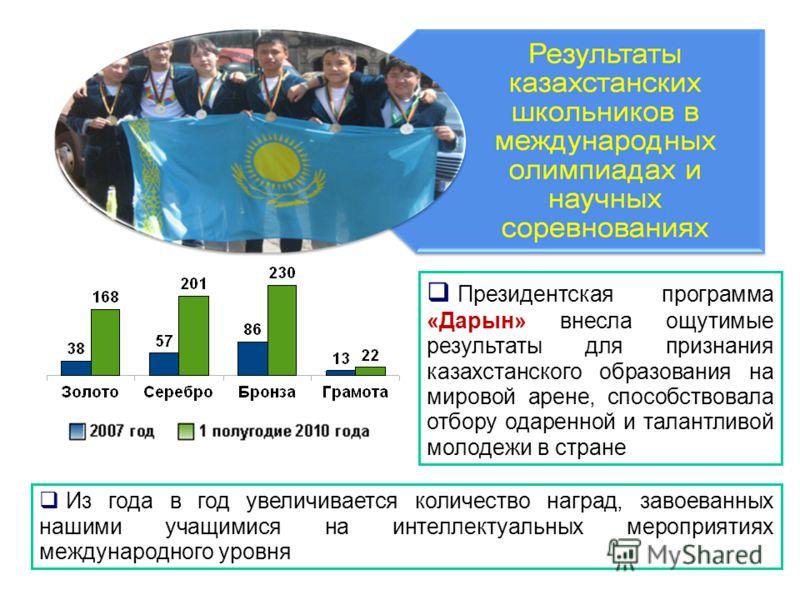 Президентская программа «Дарын» внесла ощутимые результаты для признания казахстанского образования на мировой арене, способствовала отбору одаренной и талантливой молодежи в стране Из года в год увеличивается количество наград, завоеванных нашими уч