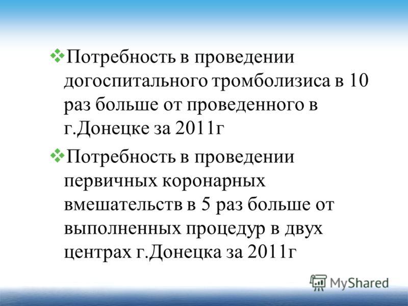 Потребность в проведении догоспитального тромболизиса в 10 раз больше от проведенного в г.Донецке за 2011г Потребность в проведении первичных коронарных вмешательств в 5 раз больше от выполненных процедур в двух центрах г.Донецка за 2011г