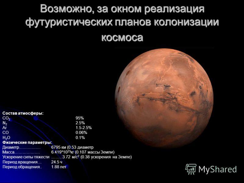 Возможно, за окном реализация футуристических планов колонизации космоса Состав атмосферы: СО 2 95% N 2 2.5% Ar1.5-2.5% CO0.06% H 2 O0.1% Физические параметры: Диаметр…………….6795 км (0.53 диаметра Земли) Масса……………….6.419*10 23 кг (0.107 массы Земли)
