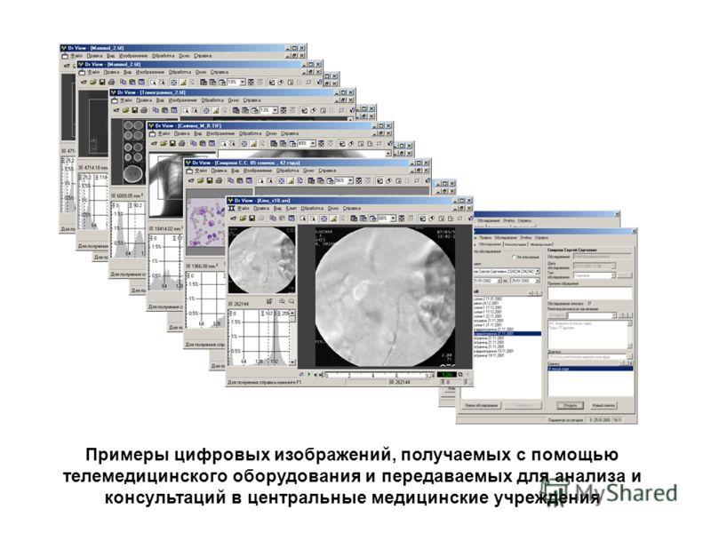 Примеры цифровых изображений, получаемых с помощью телемедицинского оборудования и передаваемых для анализа и консультаций в центральные медицинские учреждения