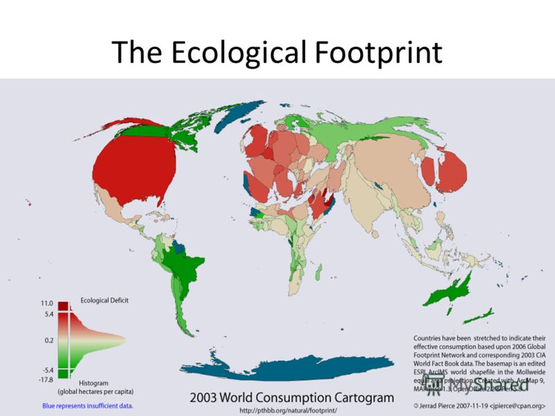 The Ecological Footprint