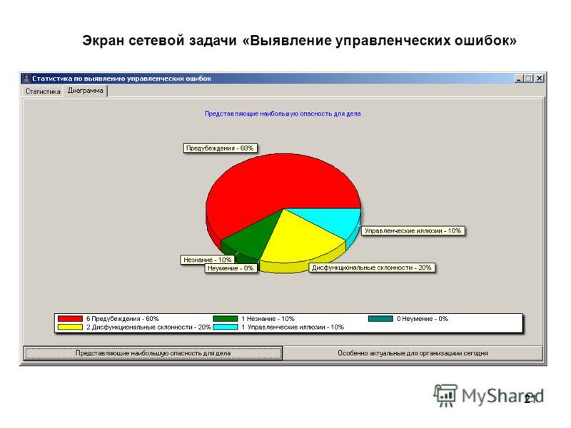 21 Экран сетевой задачи «Выявление управленческих ошибок»