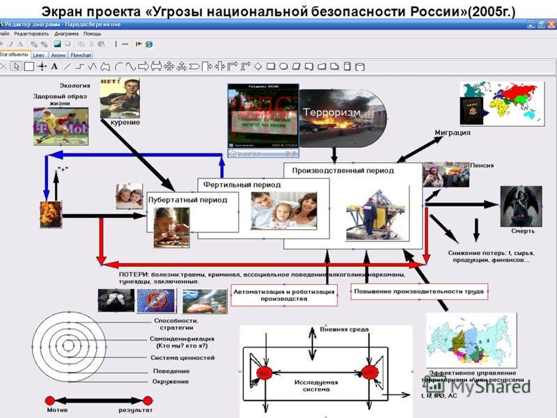 Экран проекта «Угрозы национальной безопасности России»(2005г.)