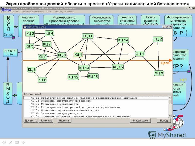 38 Экран проблемно-целевой области в проекте «Угрозы национальной безопасности»