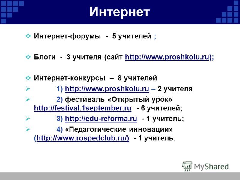 Интернет Интернет-форумы - 5 учителей ; Блоги - 3 учителя (сайт http://www.proshkolu.ru); Интернет-конкурсы – 8 учителей 1) http://www.proshkolu.ru – 2 учителя 2) фестиваль «Открытый урок» http://festival.1september.ru - 6 учителей; 3) http://edu-ref