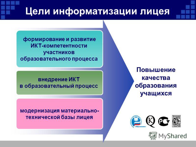 Цели информатизации лицея внедрение ИКТ в образовательный процесс формирование и развитие ИКТ-компетентности участников образовательного процесса Повышение качества образования учащихся модернизация материально- технической базы лицея