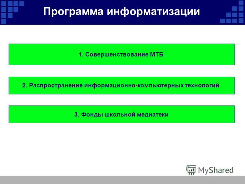 Программа информатизации 2. Распространение информационно-компьютерных технологий 3. Фонды школьной медиатеки 1. Совершенствование МТБ
