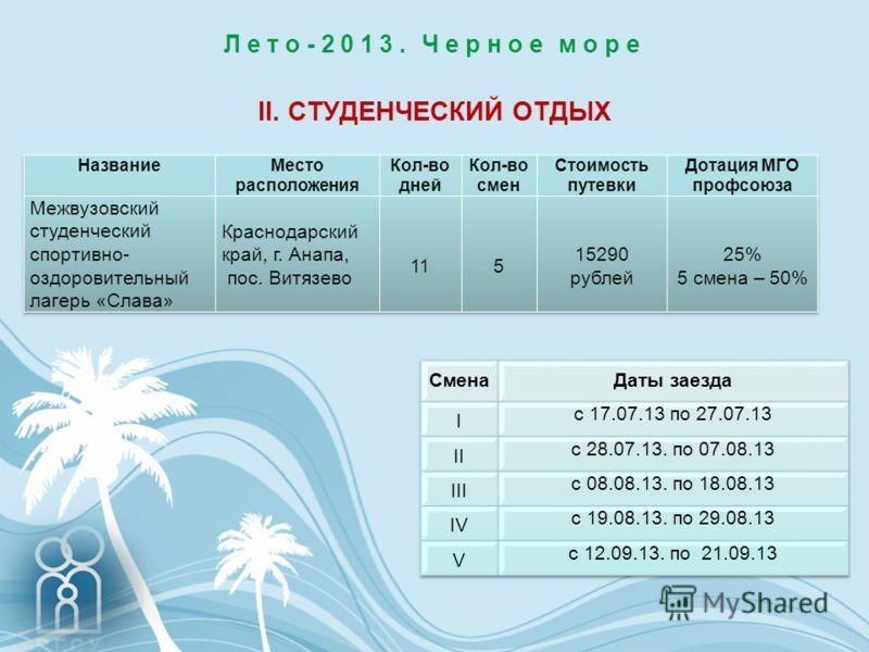 Лето-2013. Черное море II. СТУДЕНЧЕСКИЙ ОТДЫХ