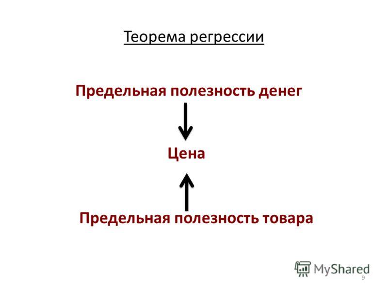 Теорема регрессии 9 Цена Предельная полезность денег Предельная полезность товара