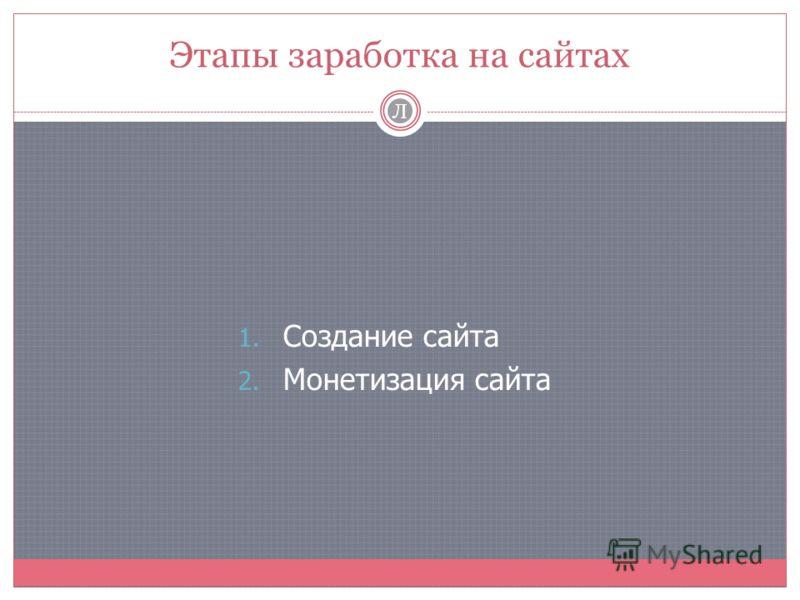 Этапы заработка на сайтах 1. Создание сайта 2. Монетизация сайта Л