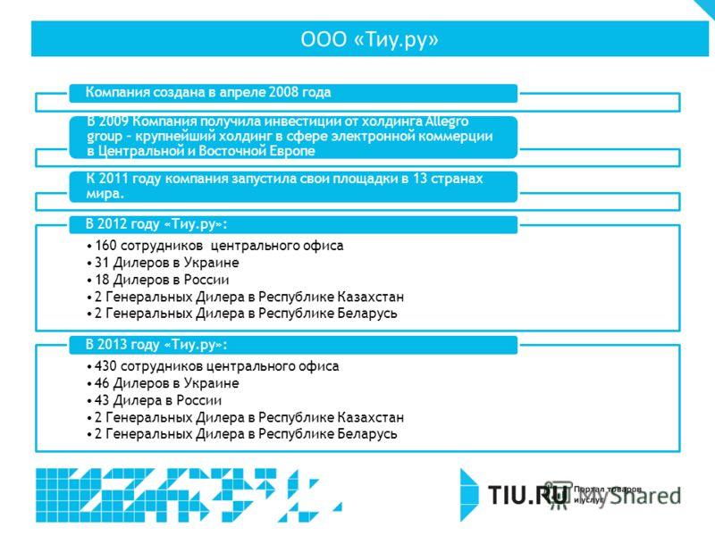 ООО «Тиу.ру» Компания создана в апреле 2008 года В 2009 Компания получила инвестиции от холдинга Allegro group – крупнейший холдинг в сфере электронной коммерции в Центральной и Восточной Европе К 2011 году компания запустила свои площадки в 13 стран