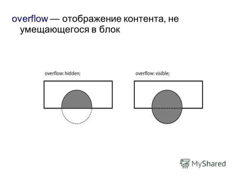 overflow отображение контента, не умещающегося в блок