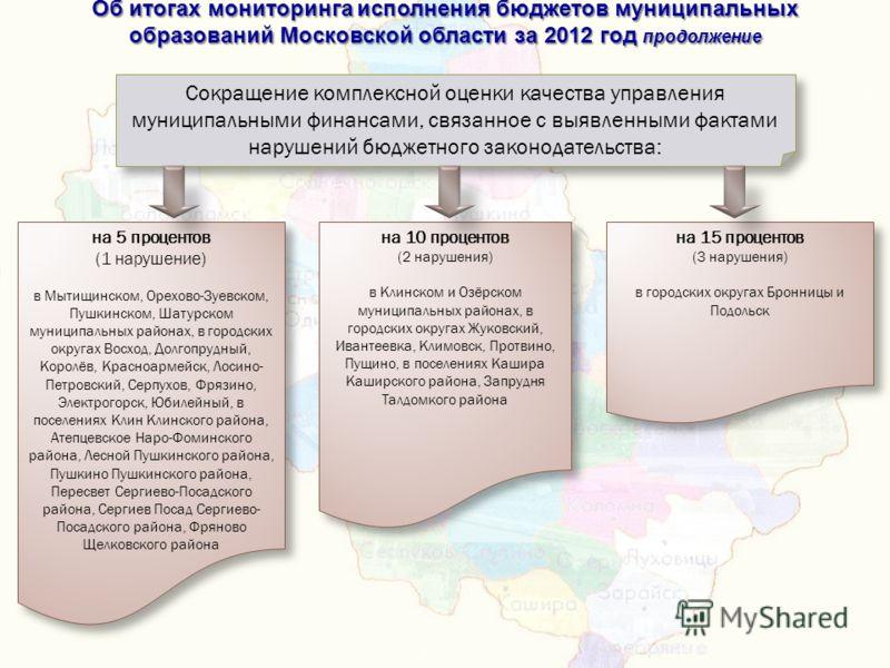 Об итогах мониторинга исполнения бюджетов муниципальных образований Московской области за 2012 год продолжение Сокращение комплексной оценки качества управления муниципальными финансами, связанное с выявленными фактами нарушений бюджетного законодате