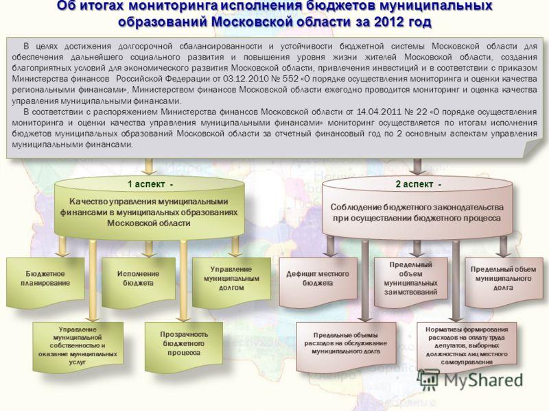 В целях достижения долгосрочной сбалансированности и устойчивости бюджетной системы Московской области для обеспечения дальнейшего социального развития и повышения уровня жизни жителей Московской области, создания благоприятных условий для экономичес