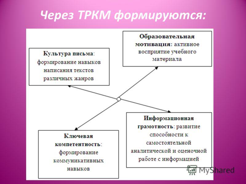 Через ТРКМ формируются: