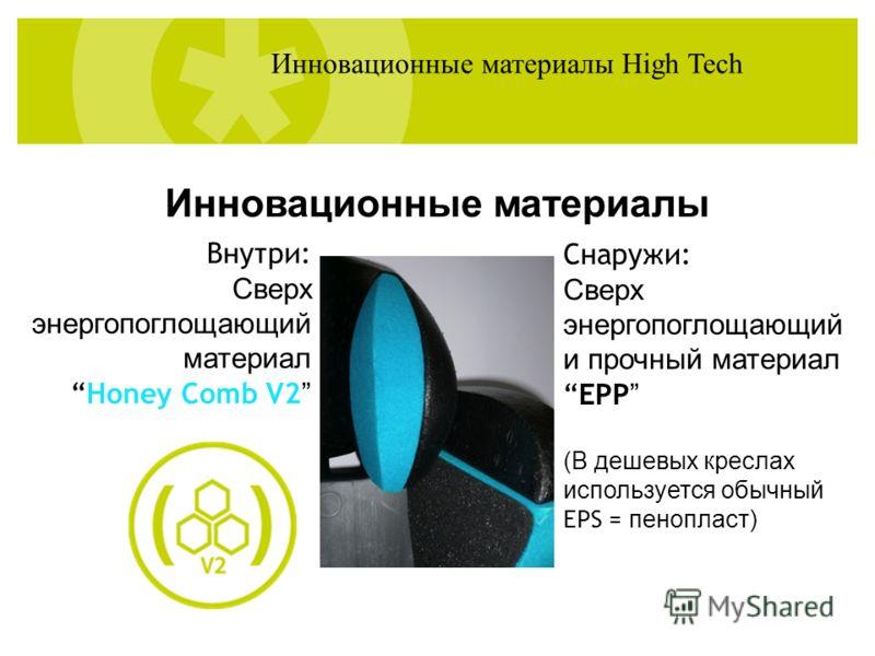 Снаружи: Сверх энергопоглощающий и прочный материалEPP (В дешевых креслах используется обычный EPS = пенопласт) Внутри: Сверх энергопоглощающий материал Honey Comb V2 Инновационные материалы Инновационные материалы High Tech