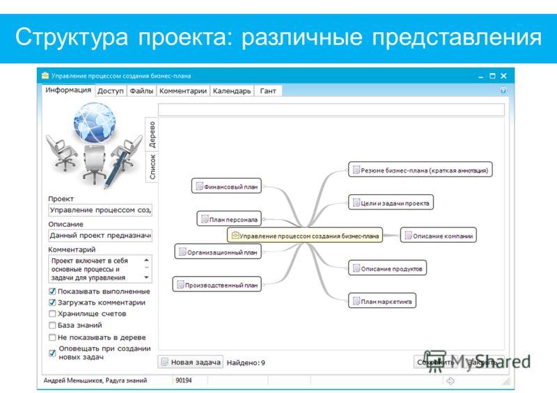Структура проекта: различные представления