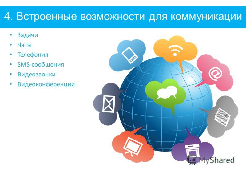 4. Встроенные возможности для коммуникации Задачи Чаты Телефония SMS-сообщения Видеозвонки Видеоконференции