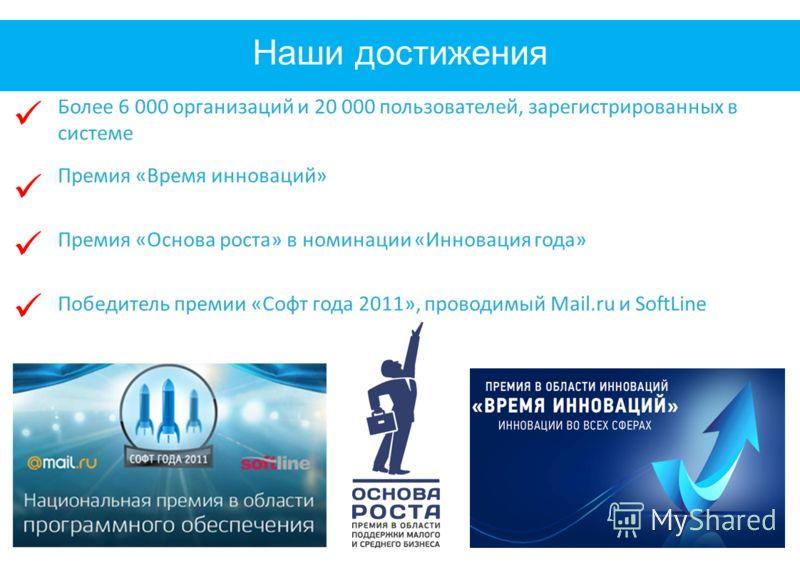 Наши достижения Премия «Время инноваций» Премия «Основа роста» в номинации «Инновация года» Победитель премии «Софт года 2011», проводимый Mail.ru и SoftLine Более 6 000 организаций и 20 000 пользователей, зарегистрированных в системе