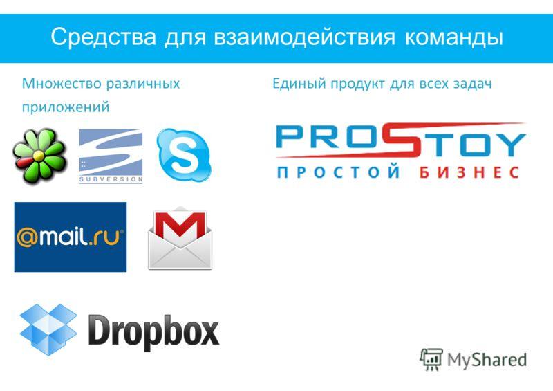 Средства для взаимодействия команды Множество различных приложений Единый продукт для всех задач