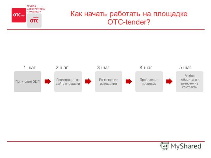 Как начать работать на площадке ОТС-tender? Получение ЭЦП Регистрация на сайте площадки Размещение извещения Проведение процедур Выбор победителя и заключение контракта 1 шаг2 шаг3 шаг4 шаг5 шаг