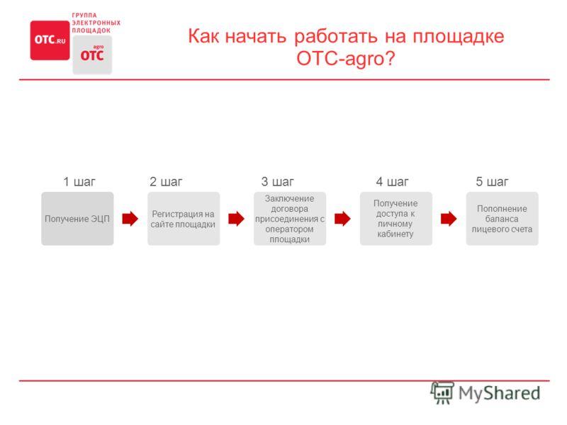 Как начать работать на площадке ОТС-agro? Получение ЭЦП Регистрация на сайте площадки Заключение договора присоединения с оператором площадки Получение доступа к личному кабинету Пополнение баланса лицевого счета 1 шаг2 шаг3 шаг4 шаг5 шаг
