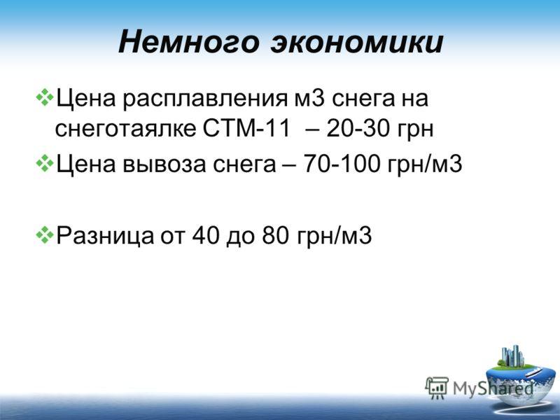 Немного экономики Цена расплавления м3 снега на снеготаялке СТМ-11 – 20-30 грн Цена вывоза снега – 70-100 грн/м3 Разница от 40 до 80 грн/м3