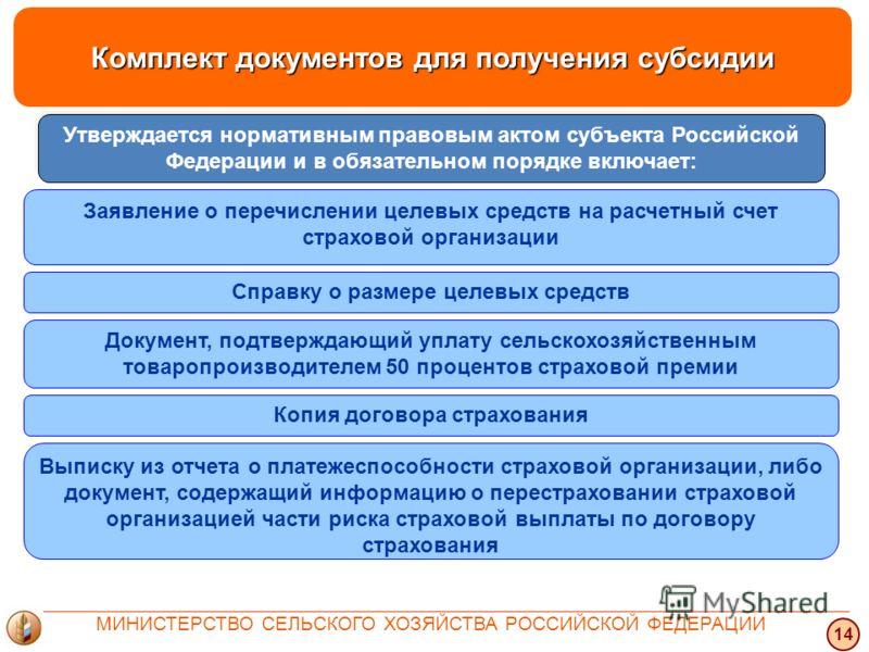 Комплект документов для получения субсидии 14 МИНИСТЕРСТВО СЕЛЬСКОГО ХОЗЯЙСТВА РОССИЙСКОЙ ФЕДЕРАЦИИ Утверждается нормативным правовым актом субъекта Российской Федерации и в обязательном порядке включает: Заявление о перечислении целевых средств на р