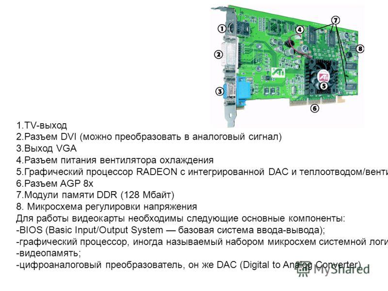 Видеокарта 1.TV-выход 2.Разъем DVI (можно преобразовать в аналоговый сигнал) 3.Выход VGA 4.Разъем питания вентилятора охлаждения 5.Графический процессор RADEON с интегрированной DAC и теплоотводом/вентилятором 6.Разъем AGP 8х 7.Модули памяти DDR (128