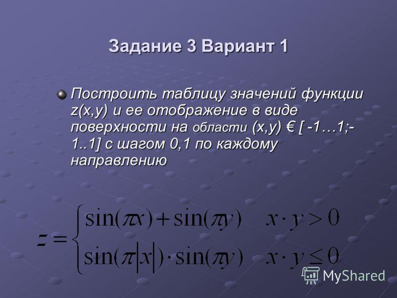 Задание 3 Вариант 1 Построить таблицу значений функции z(x,y) и ее отображение в виде поверхности на области (x,y) [ -1…1;- 1..1] с шагом 0,1 по каждому направлению