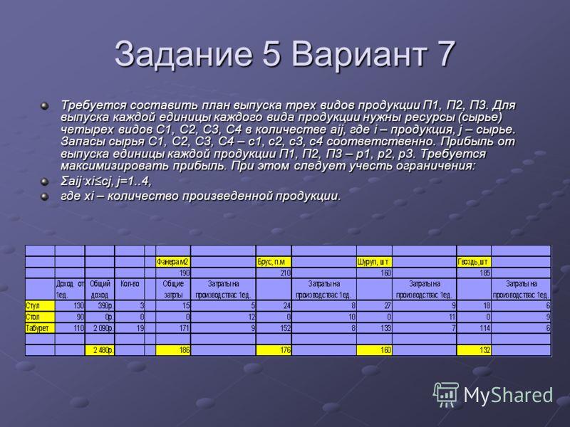 Задание 5 Вариант 7 Требуется составить план выпуска трех видов продукции П1, П2, П3. Для выпуска каждой единицы каждого вида продукции нужны ресурсы (сырье) четырех видов С1, С2, С3, С4 в количестве aij, где i – продукция, j – сырье. Запасы сырья C1