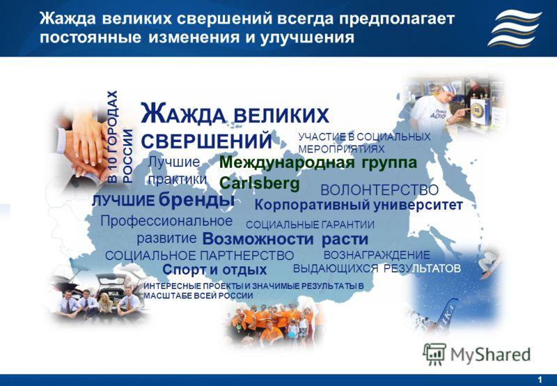 «Балтика» – лидер отрасли 1 в России, доля рынка – 38,2%* 1 по продажам в Европе – бренд «Балтика» Более 30 пивных и 9 непивных брендов Производительность – 5,2 млн гл в месяц «Балтика» является значительной частью Carlsberg Group и ее региона Восточ