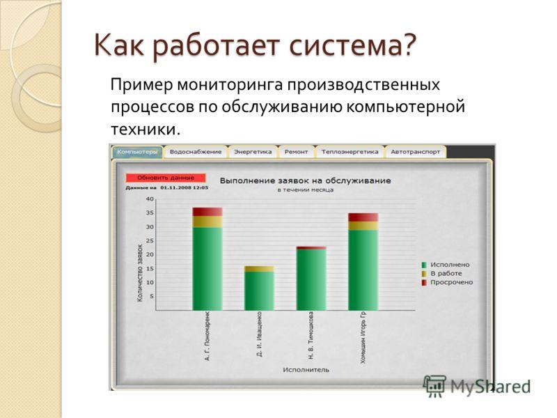Как работает система ? Пример мониторинга производственных процессов по обслуживанию компьютерной техники.