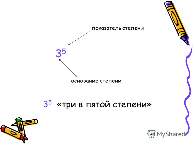 показатель степени 3 5 основание степени 3 5 «три в пятой степени»