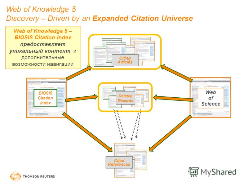 BIOSIS Previews BIOSIS Citation Index Cited References Citing Articles Related Records Web of Knowledge 5 Discovery – Driven by an Expanded Citation Universe Web of Science Web of Knowledge 5 – BIOSIS Citation Index предоставляет уникальный контент и