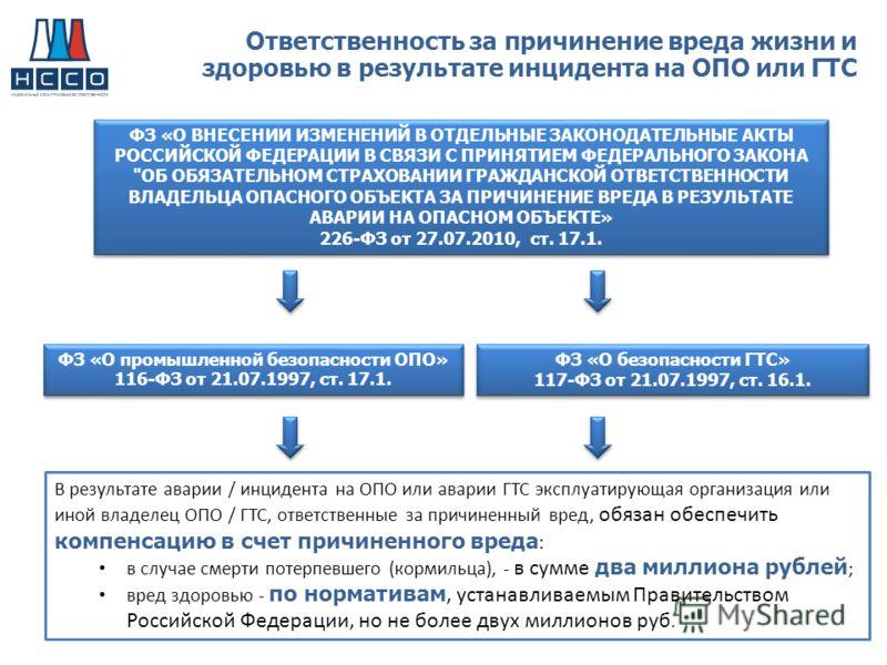 Гражданское право. Суханов
